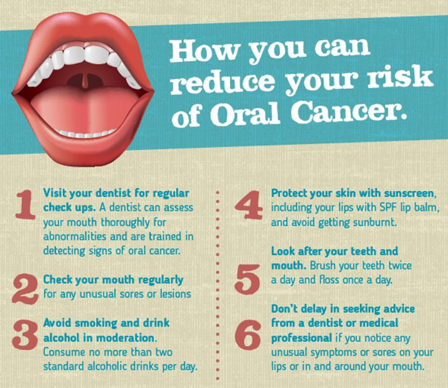 Oral Cancer Global Smiles